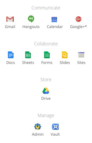 Google Apps Suite